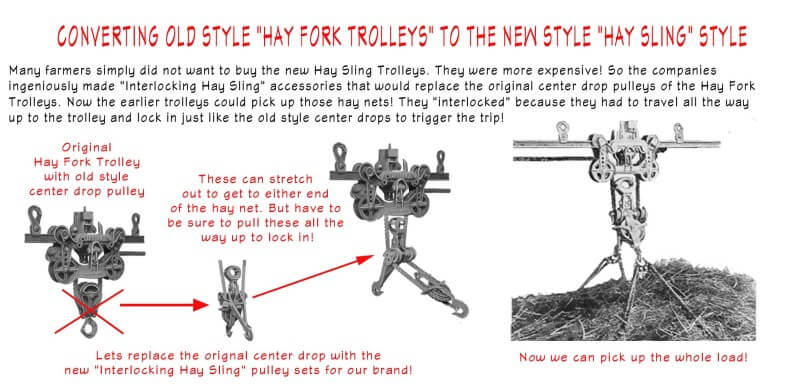 Converting Hay Fork Trolleys to Hay Sling Trolleys